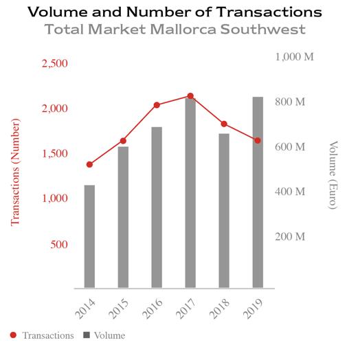 EN_Southwest_Transactions